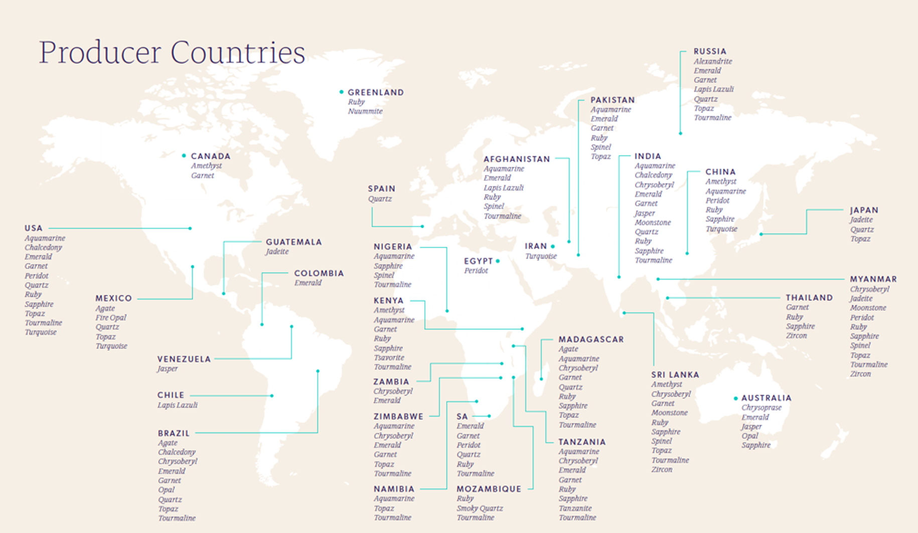 Global distribution of main gemstone producing countries. (Credit: TDi Sustainability, 2020)